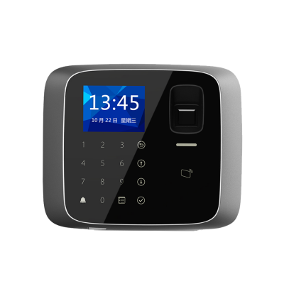 Door time out alarm, intrusion alarm, duress alarm and tamper alarm